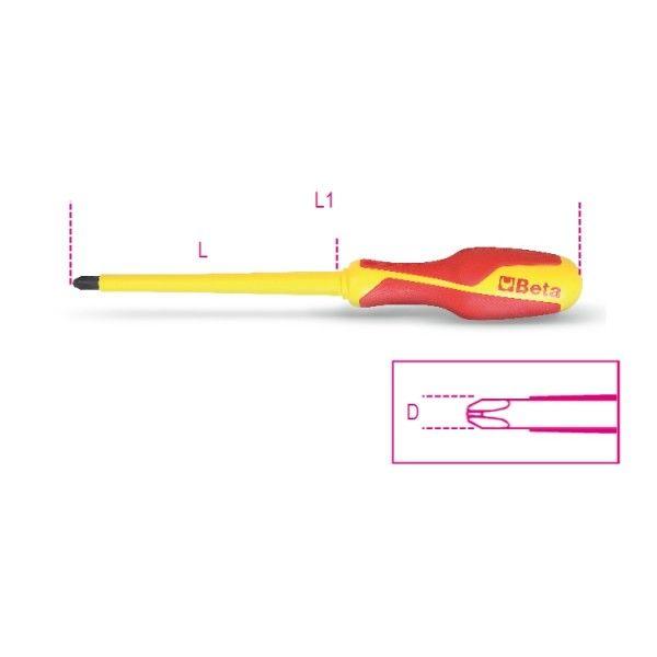 Screwdrivers for cross head Phillips screws